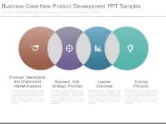 Business Case New Product Development Ppt Samples