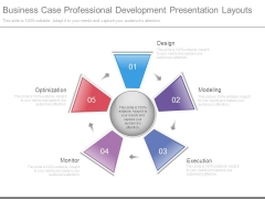 Business Case Professional Development Presentation Layouts