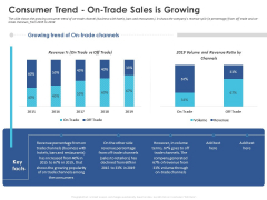 Business Case Studies Stagnant Industries Consumer Trend On Trade Sales Is Growing Ppt Ideas Influencers PDF