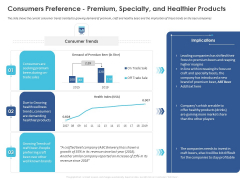 Business Case Studies Stagnant Industries Consumers Preference Premium Specialty And Healthier Products Sample PDF