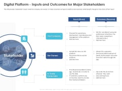 Business Case Studies Stagnant Industries Digital Platform Inputs And Outcomes For Major Stakeholders Summary PDF