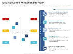 Business Case Studies Stagnant Industries Risk Matrix And Mitigation Strategies Ppt Icon Slide Download PDF