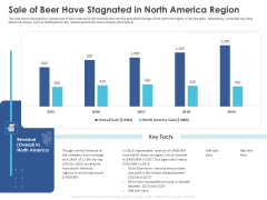Business Case Studies Stagnant Industries Sale Of Beer Have Stagnated In North America Region Themes PDF
