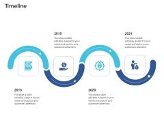Business Case Studies Stagnant Industries Timeline Ppt Icon Portrait PDF