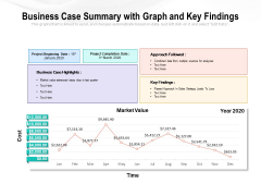 Business Case Summary With Graph And Key Findings Ppt PowerPoint Presentation Outline Design Templates PDF