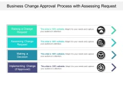 Business Change Approval Process With Assessing Request Ppt PowerPoint Presentation Gallery Visual Aids PDF