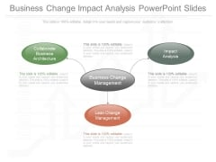 Business Change Impact Analysis Powerpoint Slides