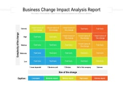 Business Change Impact Analysis Report Ppt PowerPoint Presentation File Outline PDF