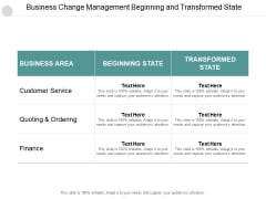 Business Change Management Beginning And Transformed State Ppt PowerPoint Presentation Layouts Guidelines