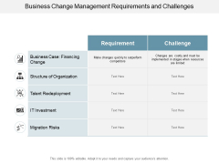 Business Change Management Requirements And Challenges Ppt PowerPoint Presentation Slides Images