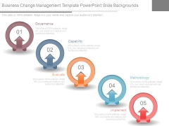 Business Change Management Template Powerpoint Slide Backgrounds