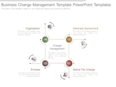 Business Change Management Template Powerpoint Templates