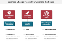 Business Change Plan With Envisioning The Future Ppt PowerPoint Presentation Icon Infographics PDF