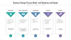 Business Change Process Model With Bootstrap And Valuate Ppt PowerPoint Presentation Layouts Example Introduction PDF