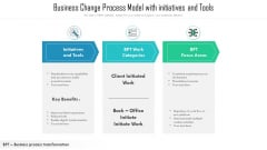 Business Change Process Model With Initiatives And Tools Ppt PowerPoint Presentation Model Templates PDF
