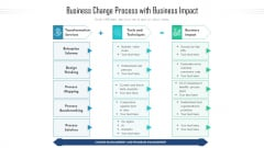 Business Change Process With Business Impact Ppt PowerPoint Presentation Diagrams PDF