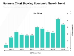 Business Chart Showing Economic Growth Trend Ppt PowerPoint Presentation Infographic Template Format
