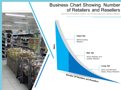 Business Chart Showing Number Of Retailers And Resellers Ppt PowerPoint Presentation Outline Graphics Pictures PDF