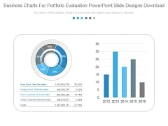 Business Charts For Portfolio Evaluation Powerpoint Slide Designs Download