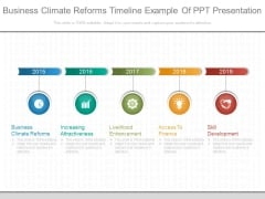 Business Climate Reforms Timeline Example Of Ppt Presentation