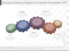 Business Coaching Diagram For Growth Presentation Ppt