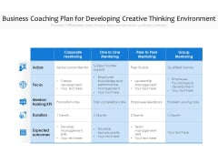 Business Coaching Plan For Developing Creative Thinking Environment Ppt PowerPoint Presentation File Smartart PDF