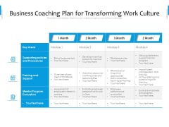 Business Coaching Plan For Transforming Work Culture Ppt PowerPoint Presentation Gallery Mockup PDF