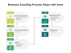 Business Coaching Process Steps With Icons Ppt PowerPoint Presentation Infographics Graphics PDF