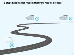 Business Commodity Market KPIS 3 Steps Roadmap For Product Marketing Metrics Proposal Formats PDF