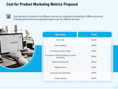 Business Commodity Market KPIS Cost For Product Marketing Metrics Proposal Graphics PDF