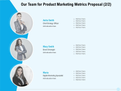 Business Commodity Market KPIS Our Team For Product Marketing Metrics Proposal Slides PDF
