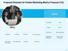 Business Commodity Market KPIS Proposed Channels For Product Marketing Metrics Proposal Themes PDF