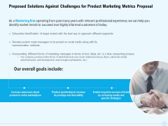 Business Commodity Market KPIS Proposed Solutions Against Challenges For Product Marketing Metrics Proposal Themes PDF