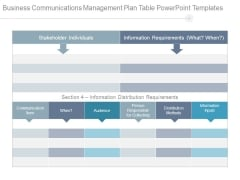 Business Communications Management Plan Table Powerpoint Templates