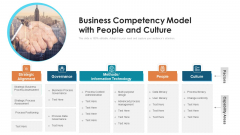 Business Competency Model With People And Culture Ppt Icon Layouts PDF
