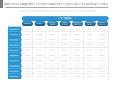Business Competition Comparison And Analysis Table Powerpoint Slides