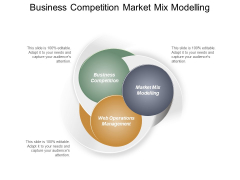 Business Competition Market Mix Modelling Web Operations Management Ppt PowerPoint Presentation Professional Influencers