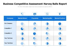 Business Competitive Assessment Harvey Balls Report Ppt PowerPoint Presentation File Mockup PDF