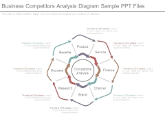 Business Competitors Analysis Diagram Sample Ppt Files