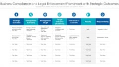 Business Compliance And Legal Enforcement Framework With Strategic Outcomes Ppt PowerPoint Presentation Gallery PDF