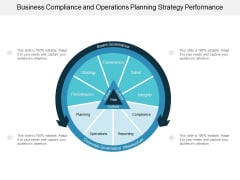 Business Compliance And Operations Planning Strategy Performance Ppt Powerpoint Presentation Infographics Portrait
