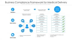Business Compliance Framework For Medical Delivery Ppt PowerPoint Presentation Show Visual Aids PDF