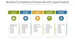 Business Compliance Framework With Legal Analysis Ppt PowerPoint Presentation Model Gridlines PDF