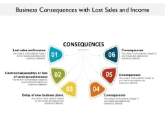 Business Consequences With Lost Sales And Income Ppt PowerPoint Presentation Inspiration Example File PDF