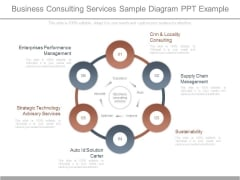 Business Consulting Services Sample Diagram Ppt Example