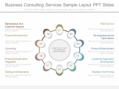 Business Consulting Services Sample Layout Ppt Slides