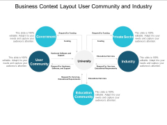 Business Context Layout User Community And Industry Ppt Powerpoint Presentation Gallery Guide