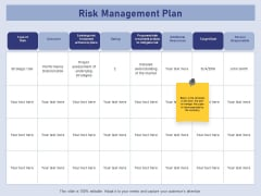 Business Contingency Planning Risk Management Plan Ppt PowerPoint Presentation Layouts Backgrounds PDF