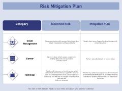Business Contingency Planning Risk Mitigation Plan Ppt PowerPoint Presentation Summary Brochure PDF