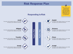 Business Contingency Planning Risk Response Plan Ppt PowerPoint Presentation Infographics File Formats PDF